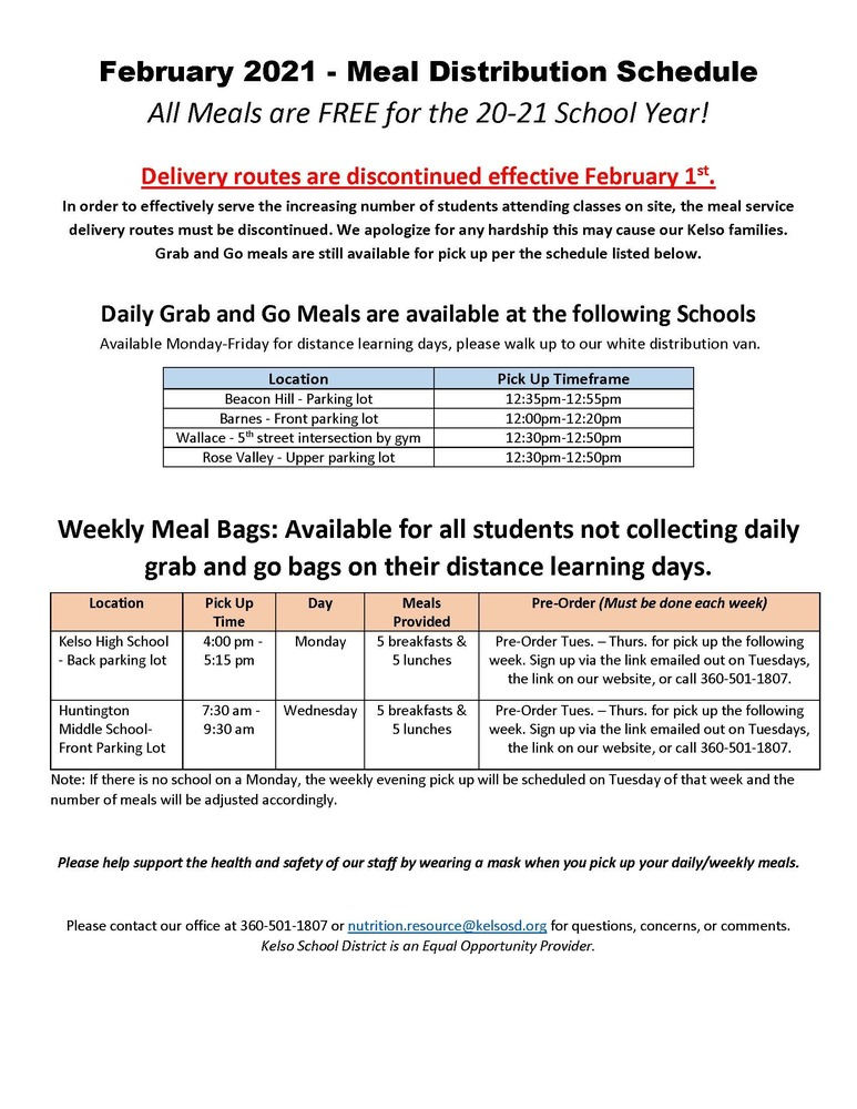 Change in Meal Distribution